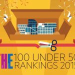 THE 100 Under 50